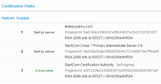 SSLLabs results for testssl.pierky.com